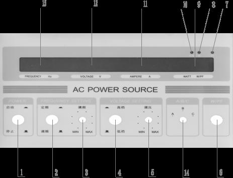 800HZ变频电源控制面板说明